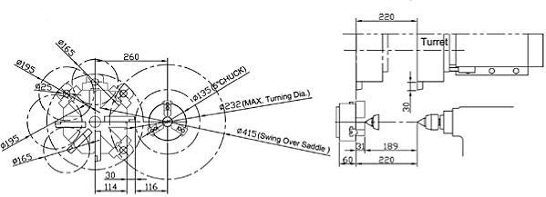 Диаграмма пересечения инструментов в станке